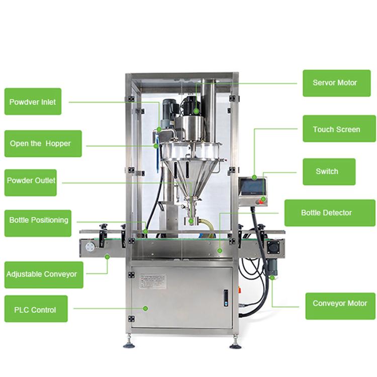 milk powder filling machine