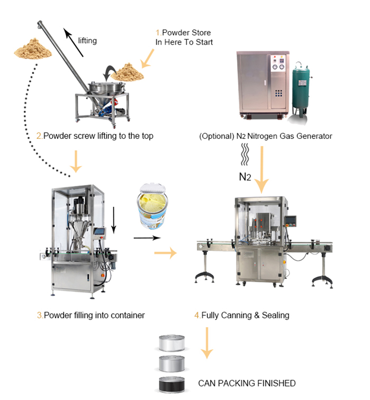 automatic powder filling capping machine